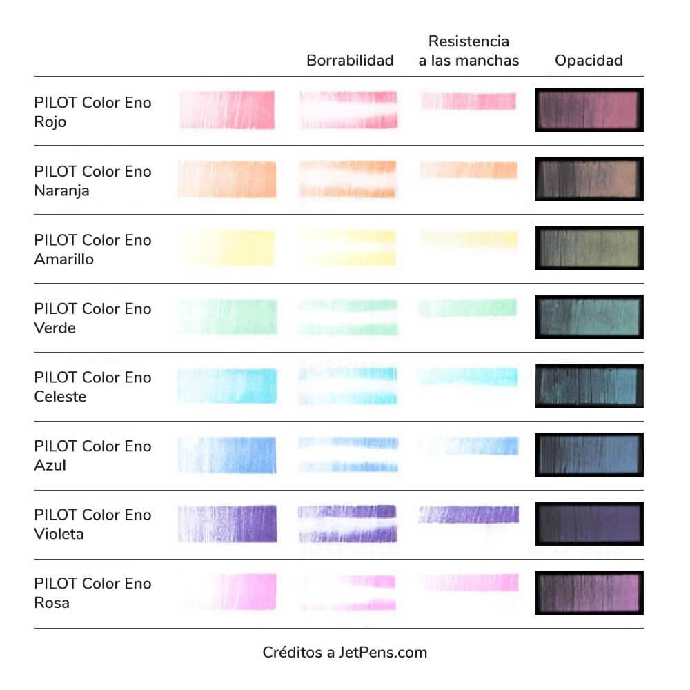 Portaminas Borrables 0.7 PILOT Color ENO Tabla
