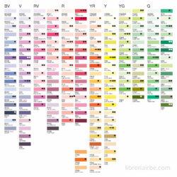 Catálogo Colores Marcadores COPIC - 1