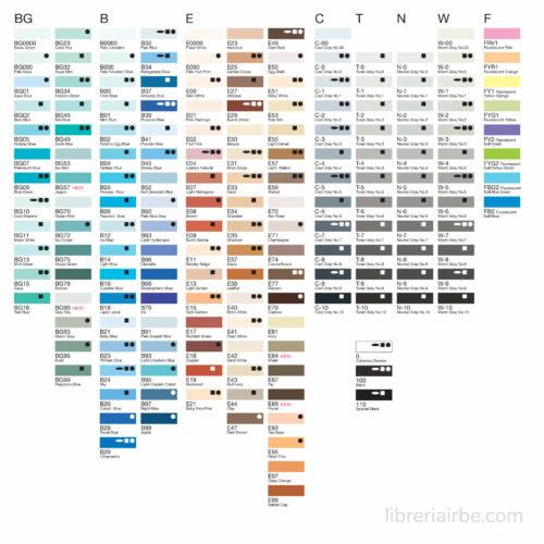 Catálogo Colores Marcadores COPIC - 2